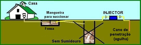 Esquema do Eco In Sis 2ª Alternativa